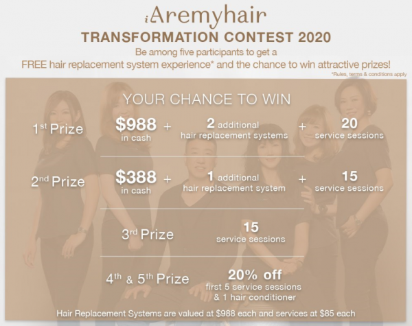 Aremyhair Transformation Contest-2020